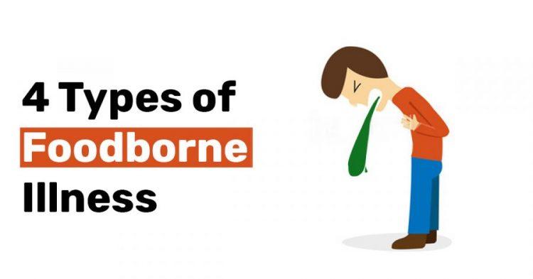 4 Types of Foodborne Illness